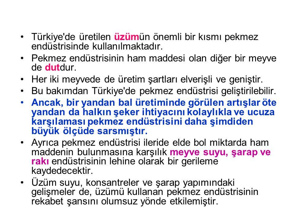 Türkiye de üretilen üzümün önemli bir kısmı pekmez endüstrisinde kullanılmaktadır.