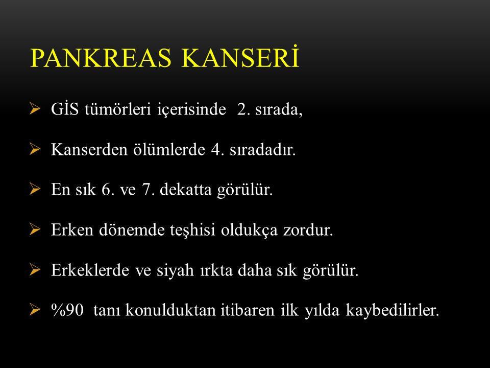 PANKREAS KANSERİ GİS tümörleri içerisinde 2. sırada,