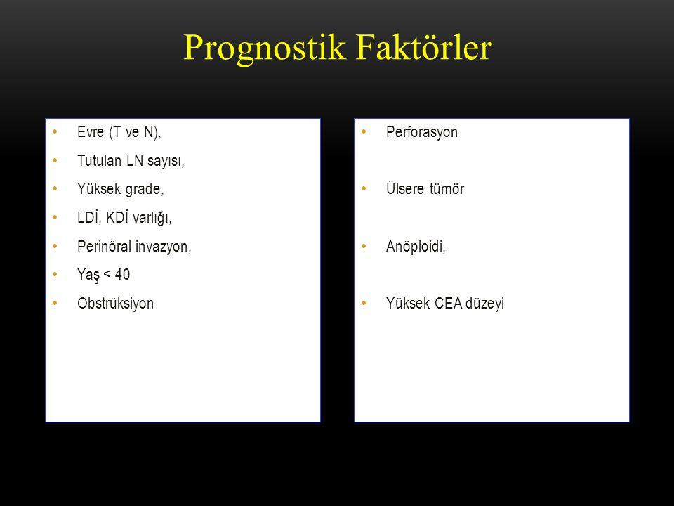 Prognostik Faktörler Evre (T ve N), Tutulan LN sayısı, Yüksek grade,