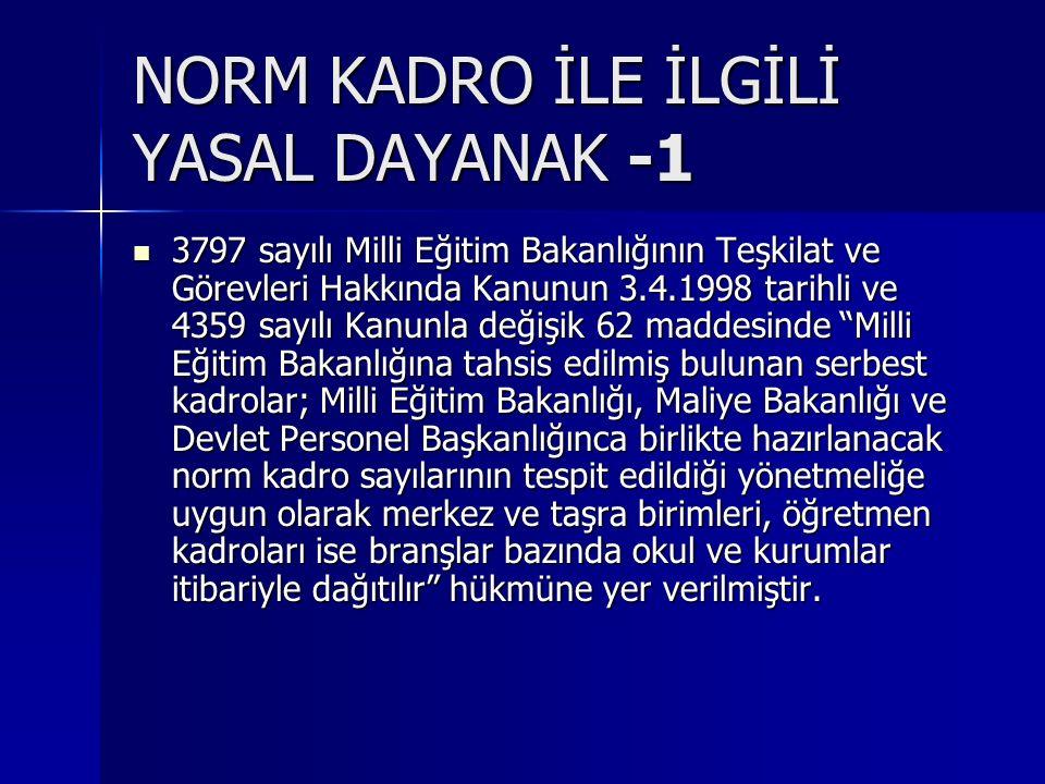 NORM KADRO İLE İLGİLİ YASAL DAYANAK -1
