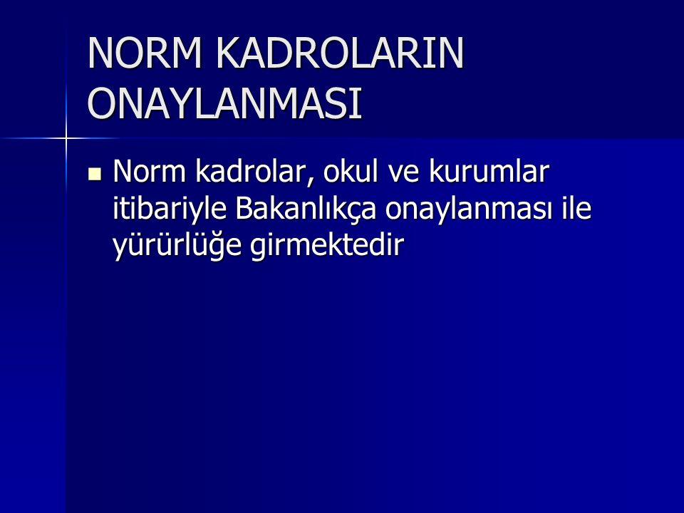 NORM KADROLARIN ONAYLANMASI