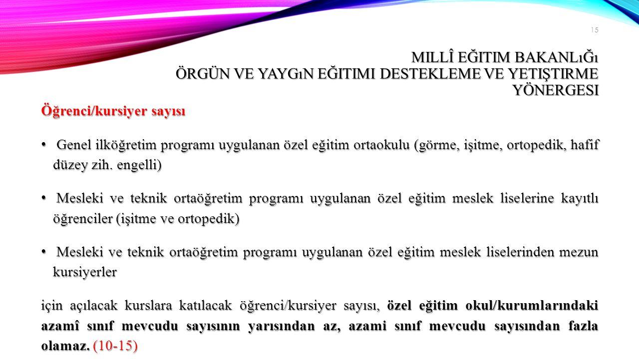 Millî Eğitim Bakanlığı Örgün ve Yaygın Eğitimi Destekleme ve Yetiştirme Yönergesi