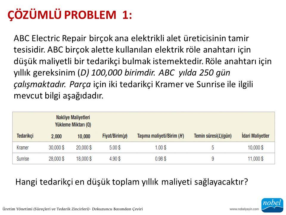 ÇÖZÜMLÜ PROBLEM 1: