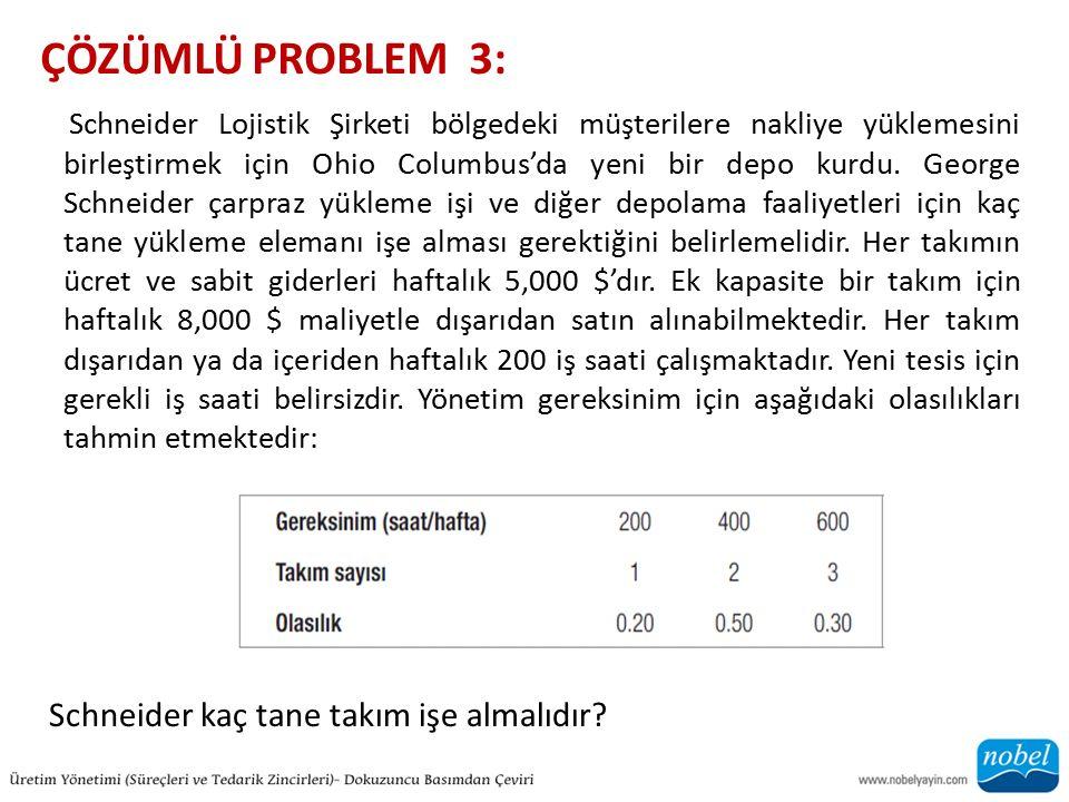 ÇÖZÜMLÜ PROBLEM 3: Schneider kaç tane takım işe almalıdır