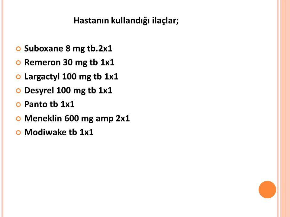 Hastanın kullandığı ilaçlar;
