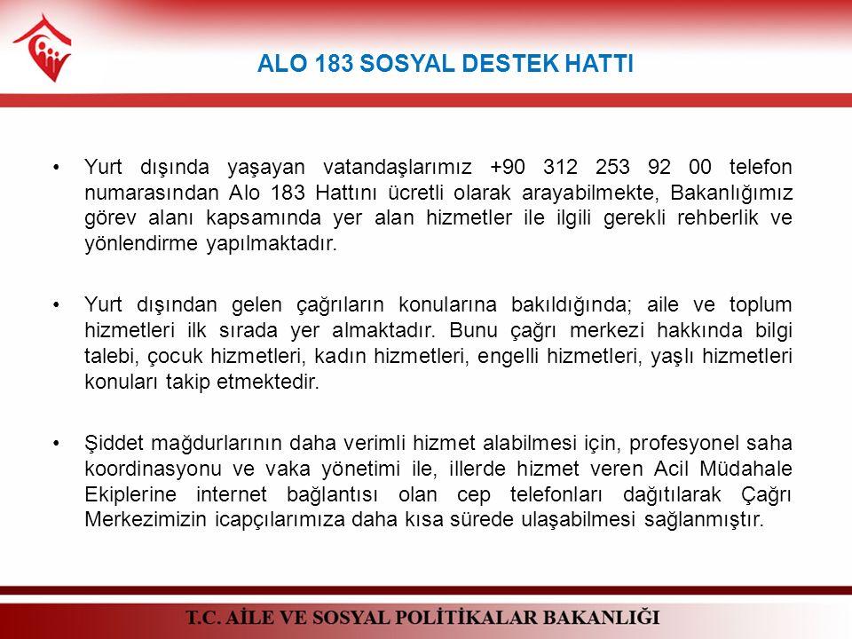 ALO 183 SOSYAL DESTEK HATTI