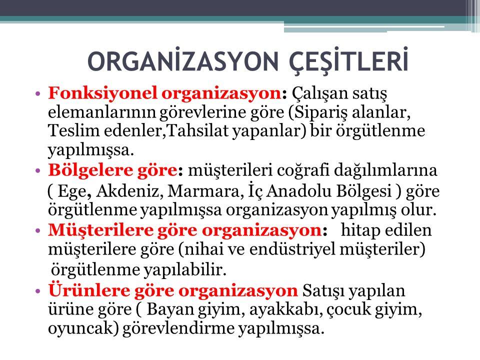ORGANİZASYON ÇEŞİTLERİ