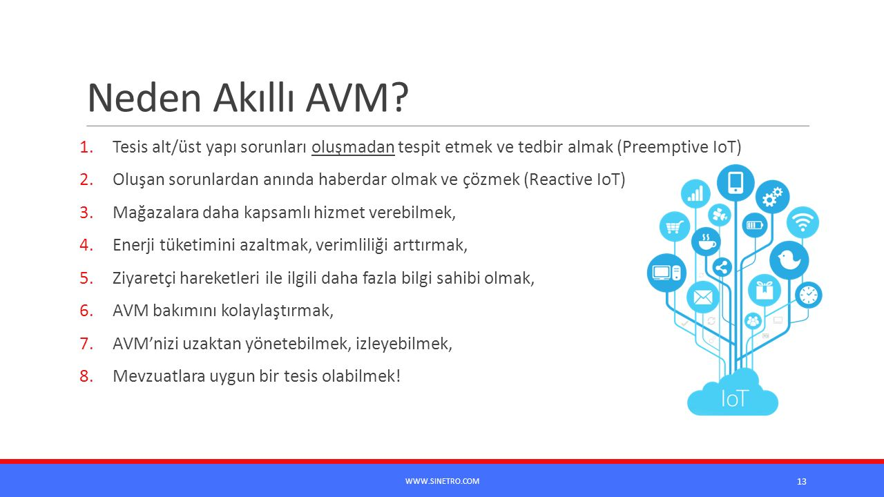 Neden Akıllı AVM Tesis alt/üst yapı sorunları oluşmadan tespit etmek ve tedbir almak (Preemptive IoT)