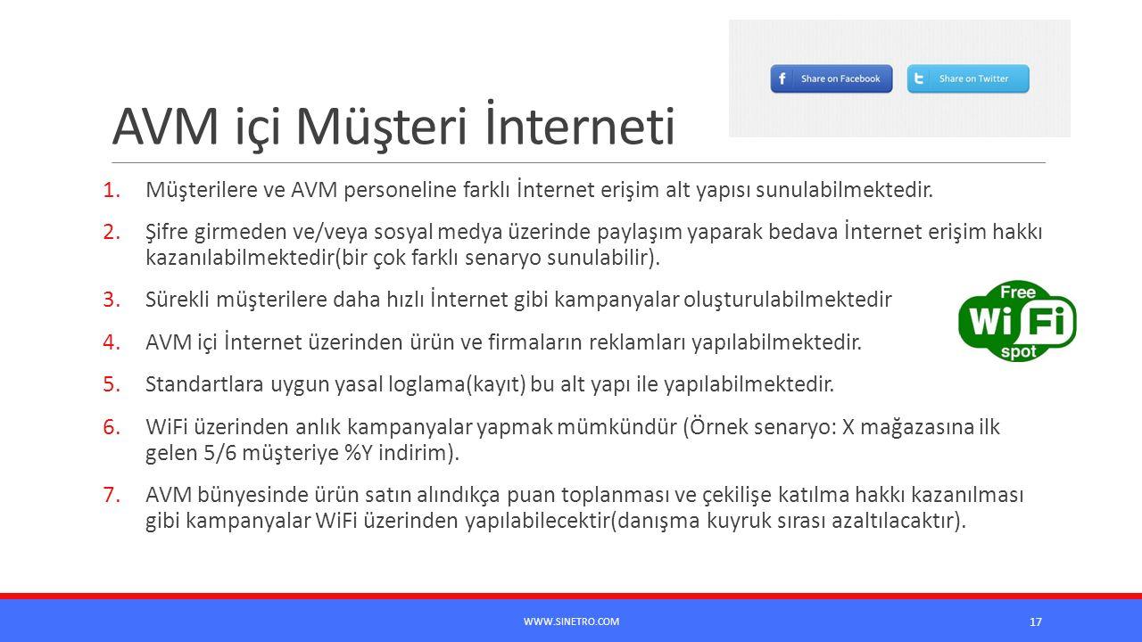 AVM içi Müşteri İnterneti