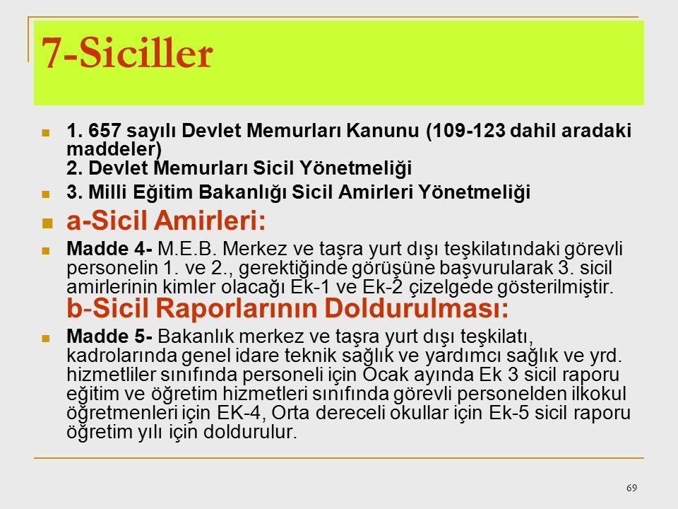 7-Siciller a-Sicil Amirleri: