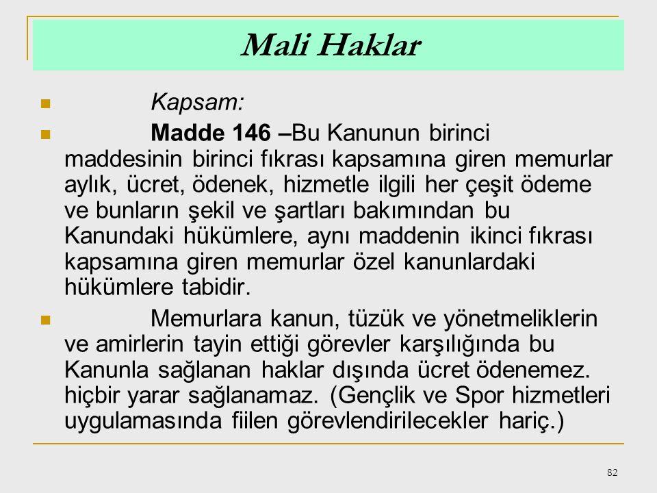 Mali Haklar Kapsam: