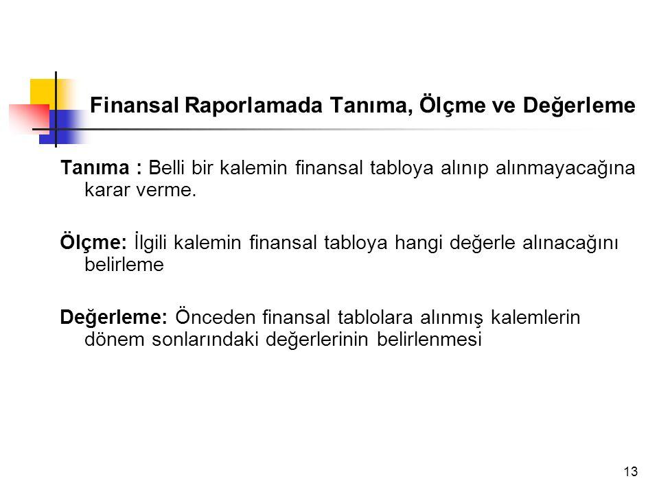 Finansal Raporlamada Tanıma, Ölçme ve Değerleme