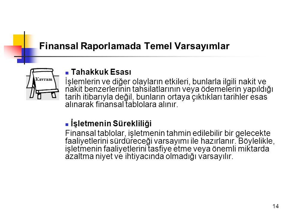 Finansal Raporlamada Temel Varsayımlar