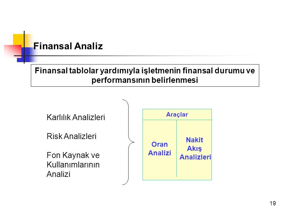 Finansal Analiz Finansal tablolar yardımıyla işletmenin finansal durumu ve performansının belirlenmesi.