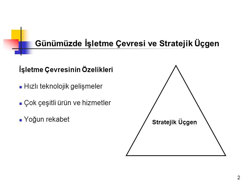 Günümüzde İşletme Çevresi ve Stratejik Üçgen