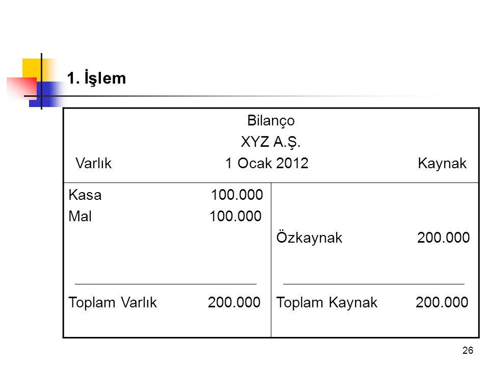 1. İşlem Bilanço XYZ A.Ş. Varlık 1 Ocak 2012 Kaynak Kasa 100.000