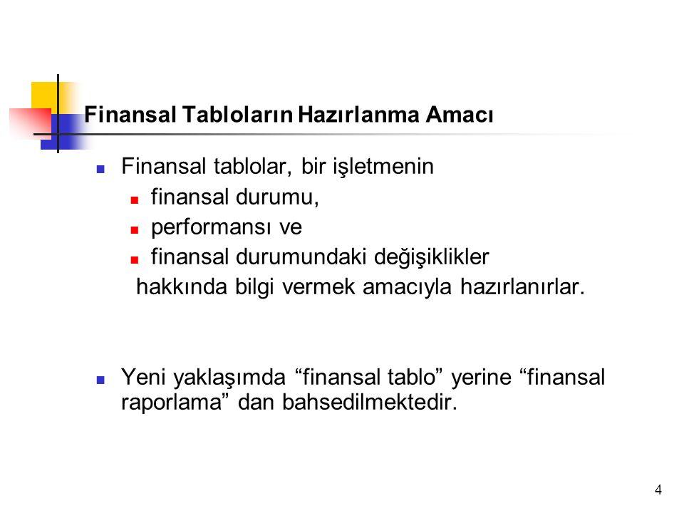 Finansal Tabloların Hazırlanma Amacı
