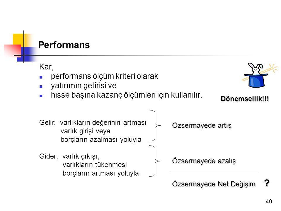 Performans Kar, performans ölçüm kriteri olarak yatırımın getirisi ve