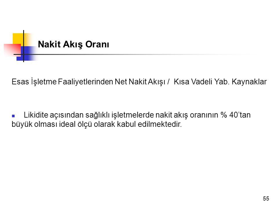 Nakit Akış Oranı Esas İşletme Faaliyetlerinden Net Nakit Akışı / Kısa Vadeli Yab. Kaynaklar.