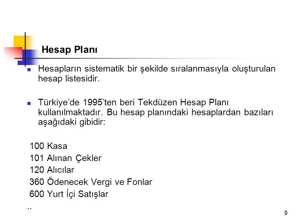 Hesap Planı Hesapların sistematik bir şekilde sıralanmasıyla oluşturulan hesap listesidir.