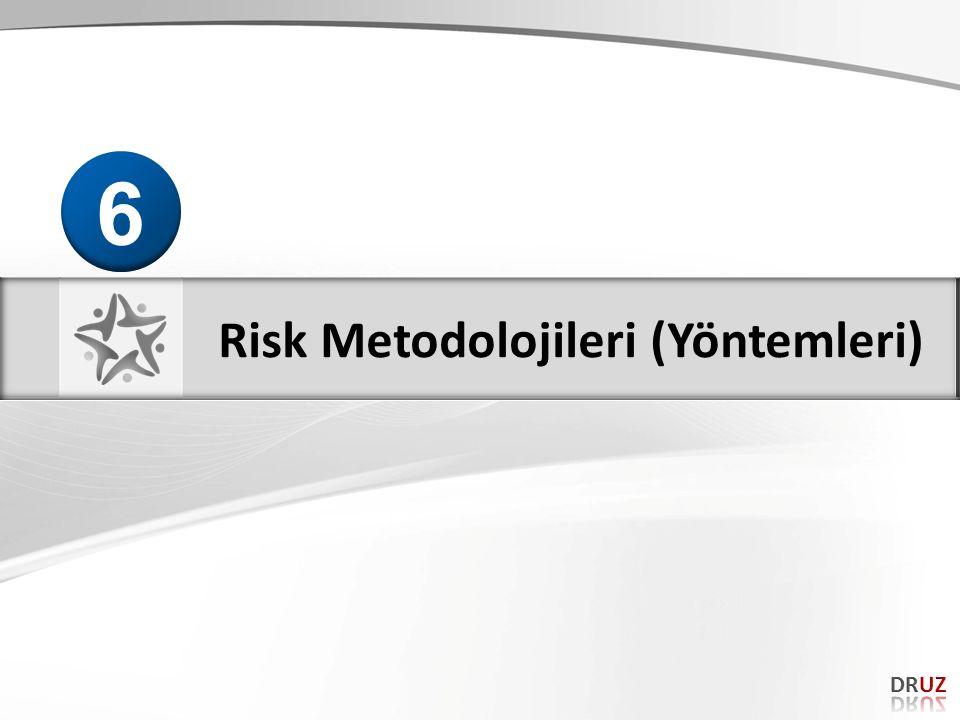 Risk Metodolojileri (Yöntemleri)