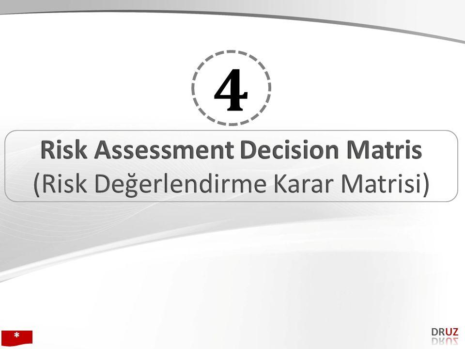 Risk Assessment Decision Matris