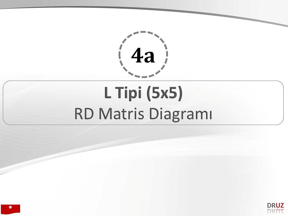 4a L Tipi (5x5) RD Matris Diagramı DRUZ * 130 130