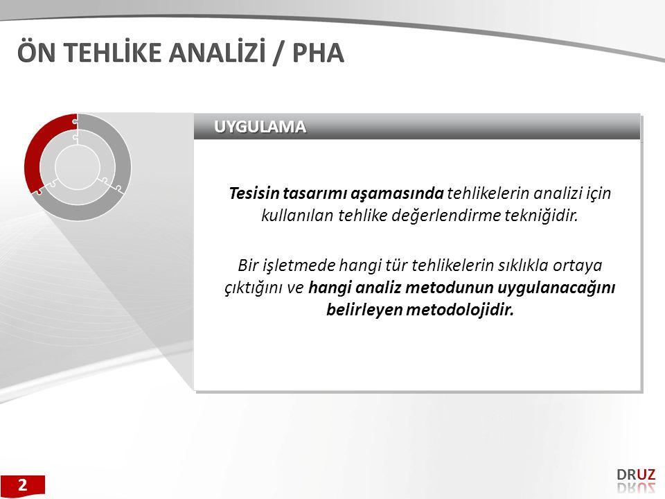 ÖN TEHLİKE ANALİZİ / PHA