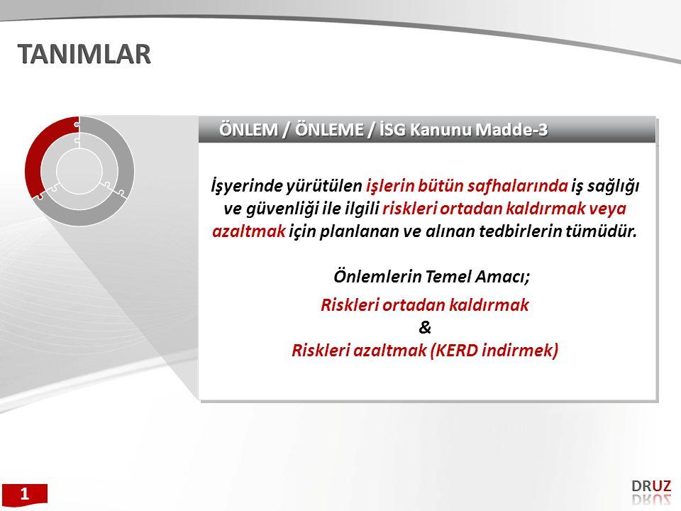 TANIMLAR ÖNLEM / ÖNLEME / İSG Kanunu Madde-3