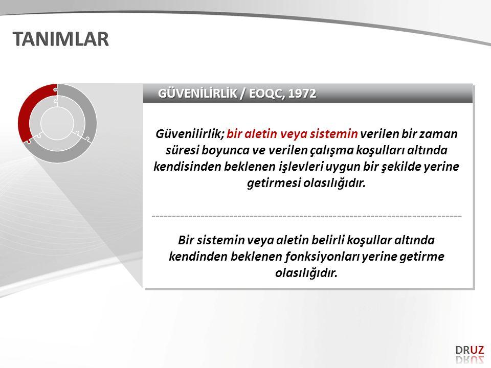 TANIMLAR GÜVENİLİRLİK / EOQC, 1972