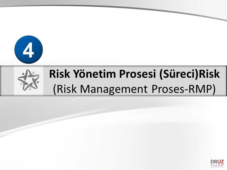 Risk Yönetim Prosesi (Süreci)Risk (Risk Management Proses-RMP)