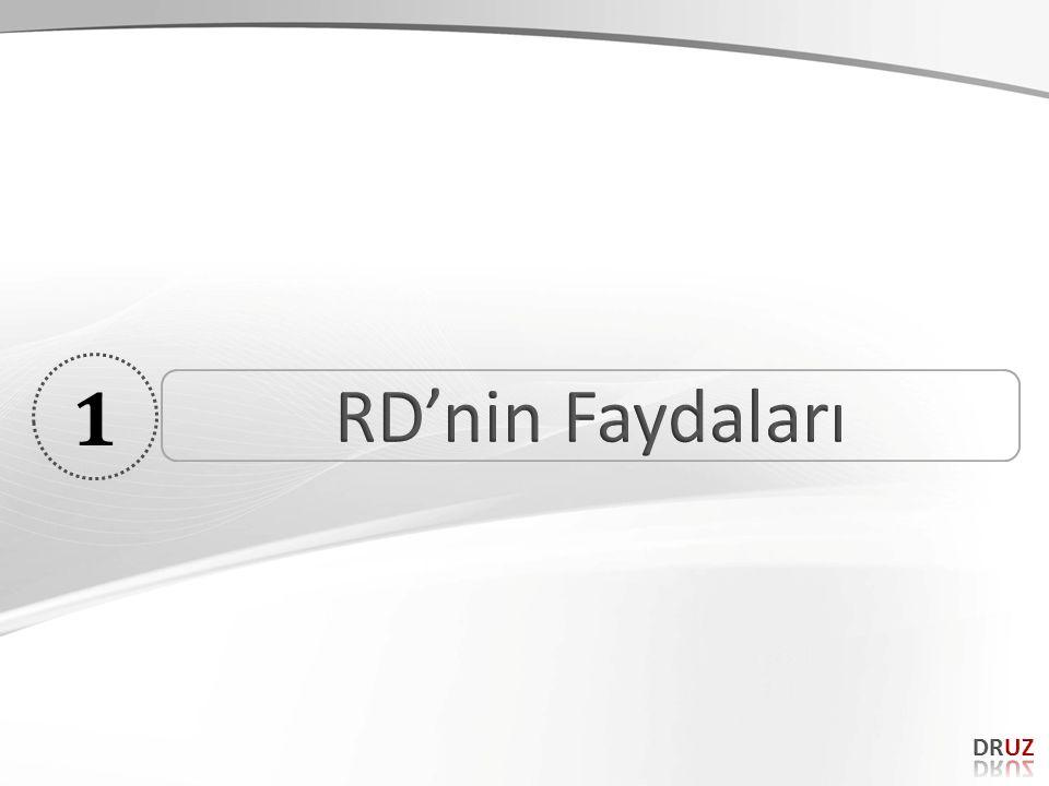 1 RD'nin Faydaları DRUZ 95 95