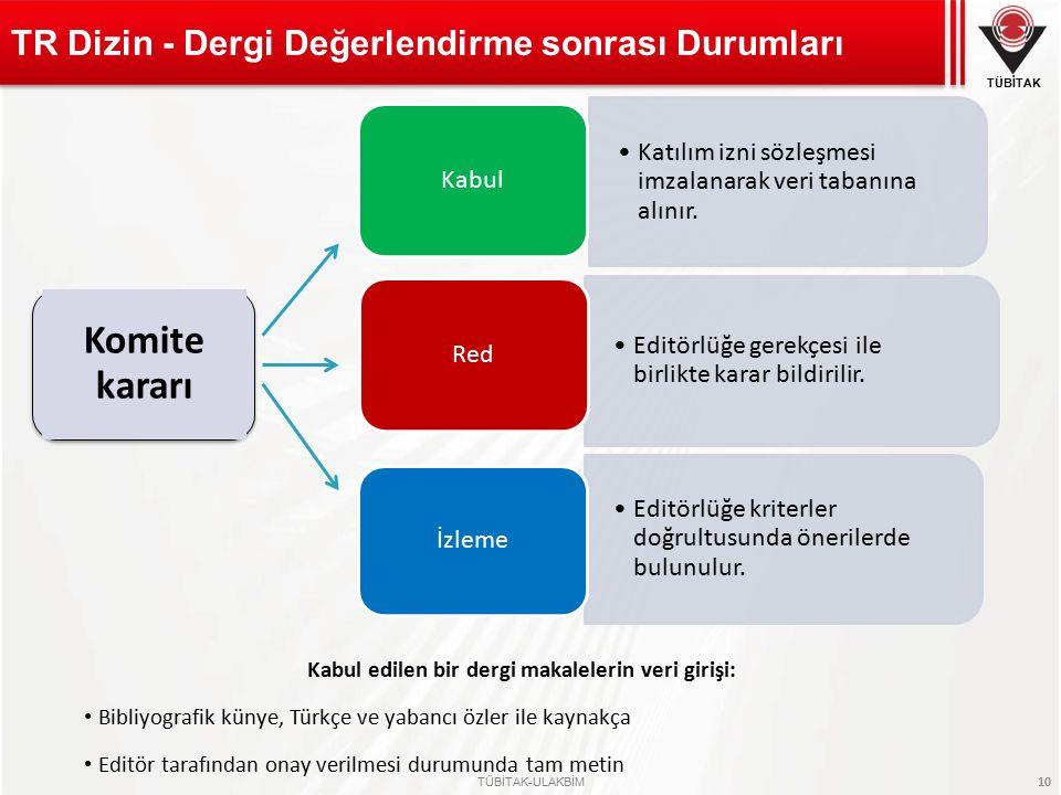 TR Dizin - Dergi Değerlendirme sonrası Durumları