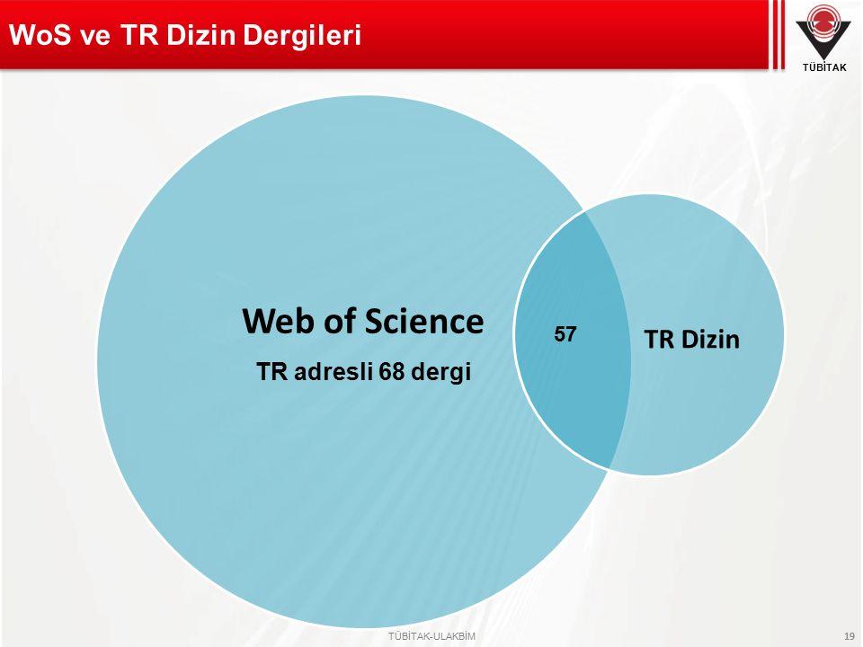 WoS ve TR Dizin Dergileri
