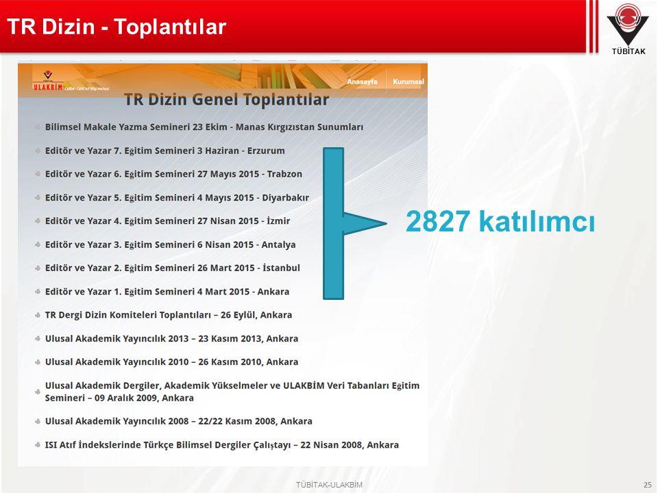 TR Dizin - Toplantılar 2827 katılımcı