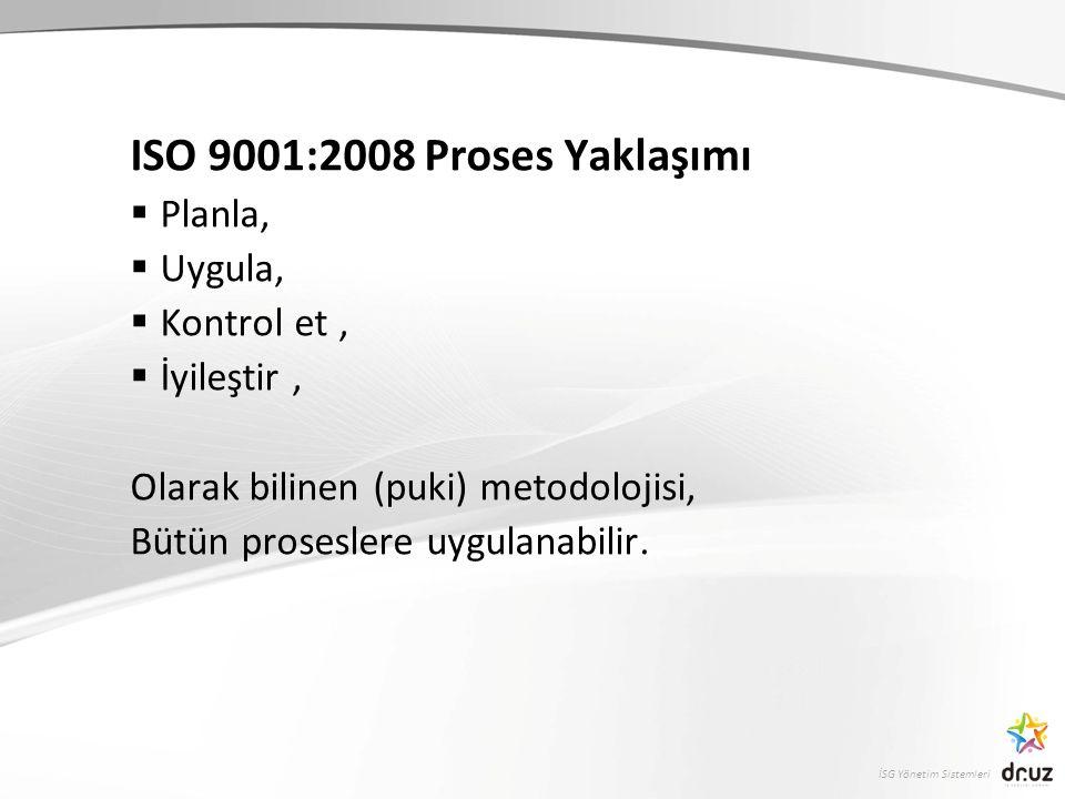 ISO 9001:2008 Proses Yaklaşımı Planla, Uygula, Kontrol et ,