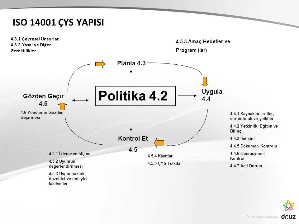 Politika 4.2 ISO 14001 ÇYS YAPISI Planla 4.3 Uygula 4.4