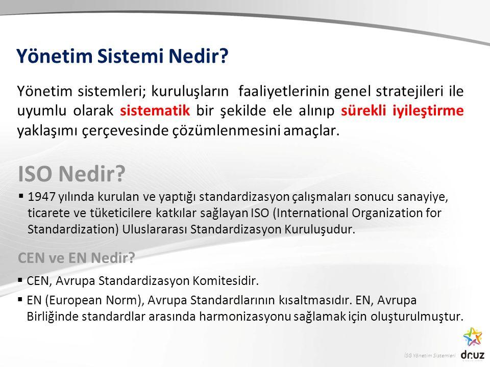 ISO Nedir Yönetim Sistemi Nedir