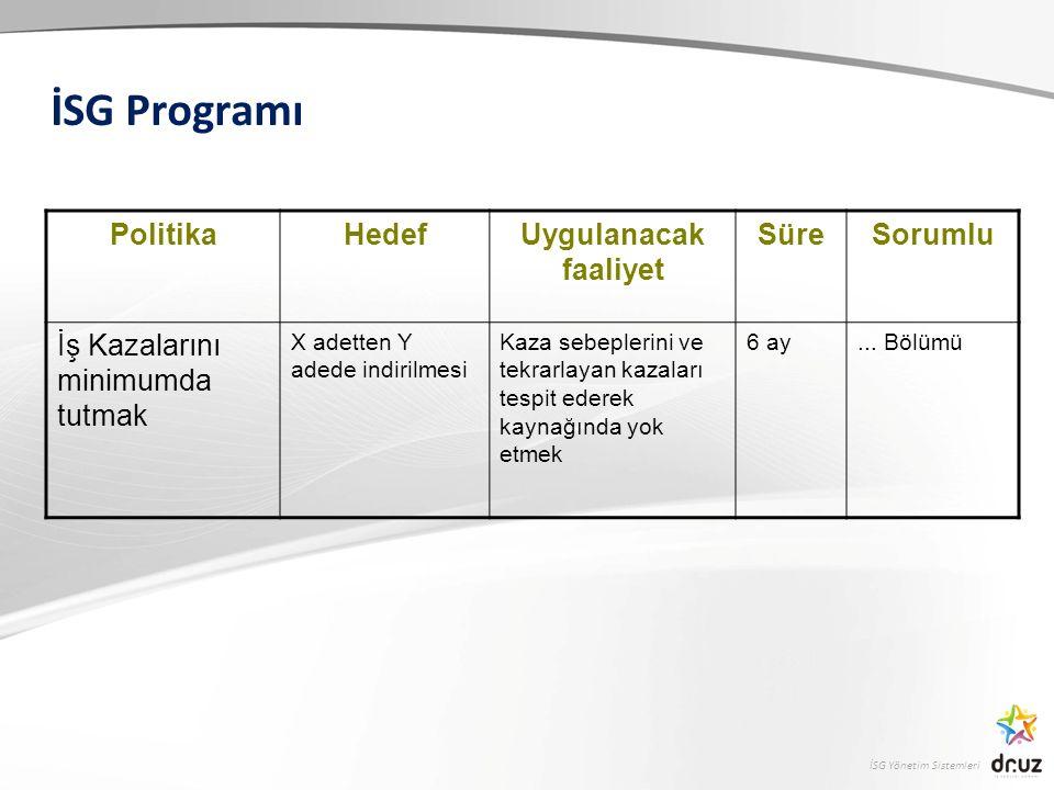 İSG Programı Politika Hedef Uygulanacak faaliyet Süre Sorumlu