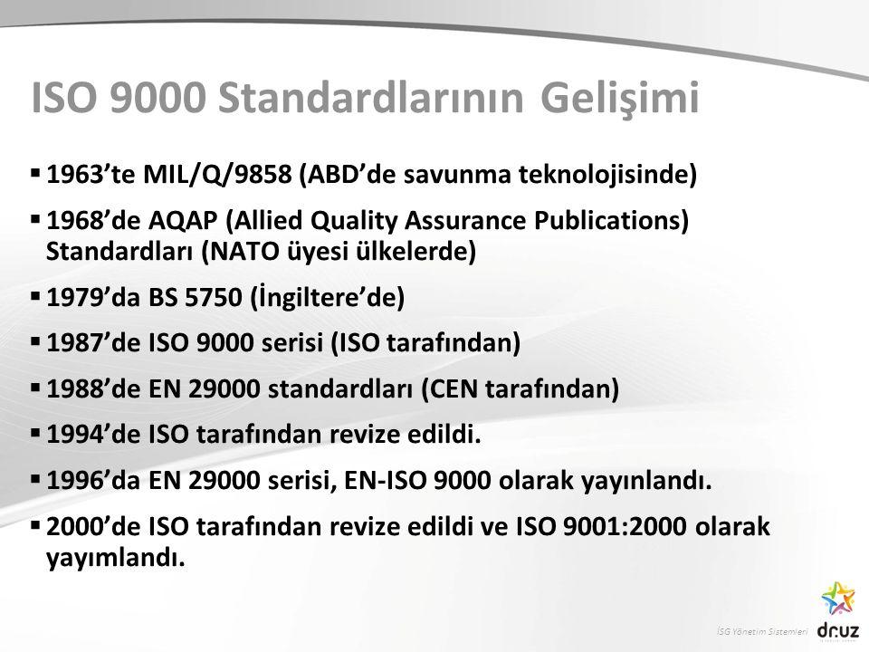 ISO 9000 Standardlarının Gelişimi