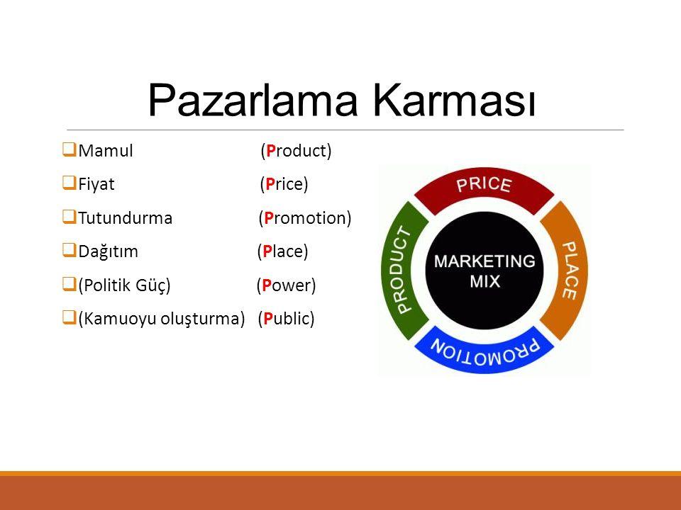 Pazarlama Karması Mamul (Product) Fiyat (Price) Tutundurma (Promotion)