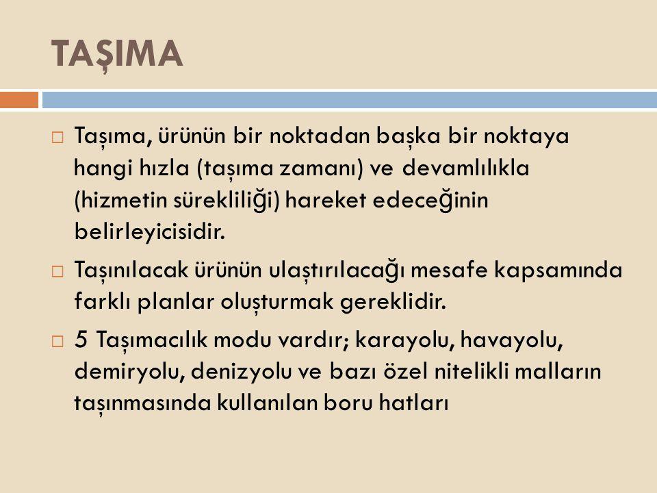TAŞIMA