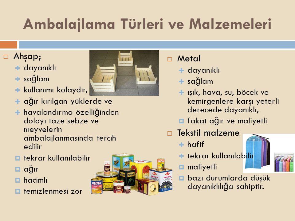Ambalajlama Türleri ve Malzemeleri