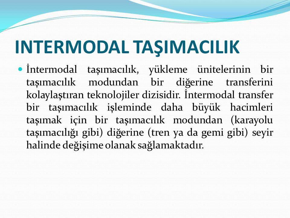 INTERMODAL TAŞIMACILIK