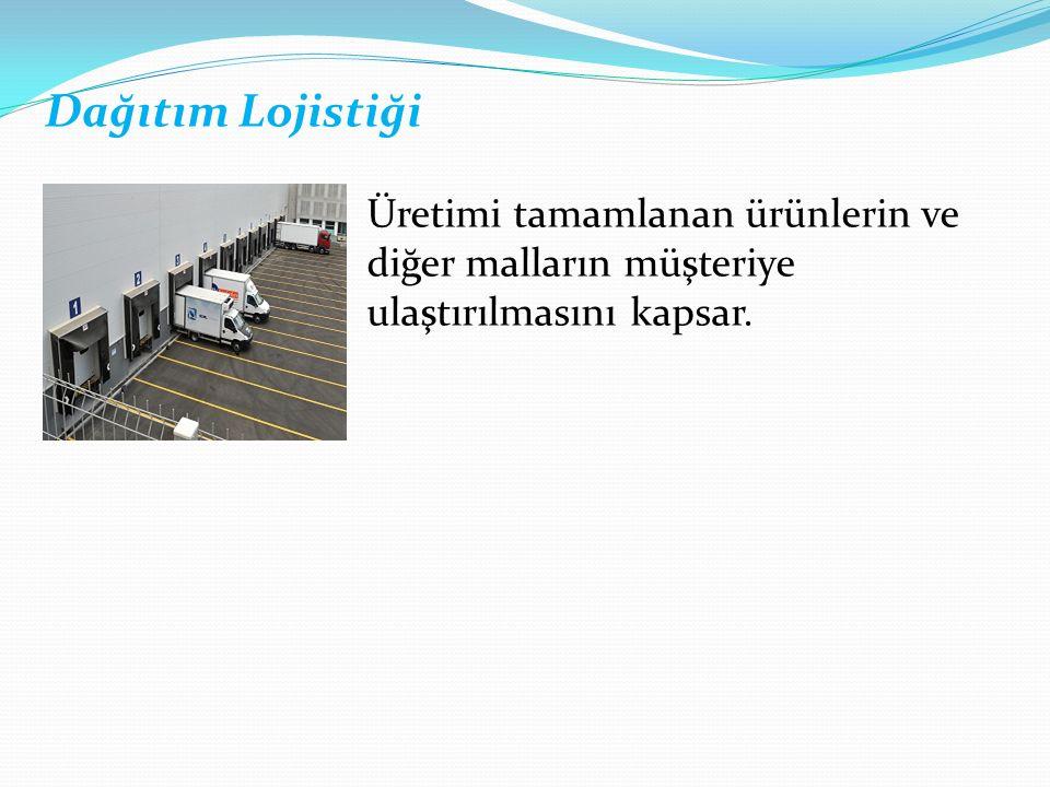 Dağıtım Lojistiği Üretimi tamamlanan ürünlerin ve diğer malların müşteriye ulaştırılmasını kapsar.