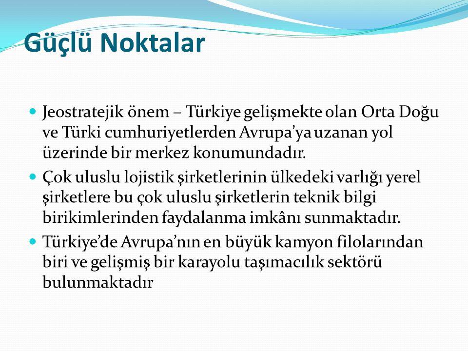 Güçlü Noktalar Jeostratejik önem – Türkiye gelişmekte olan Orta Doğu ve Türki cumhuriyetlerden Avrupa'ya uzanan yol üzerinde bir merkez konumundadır.
