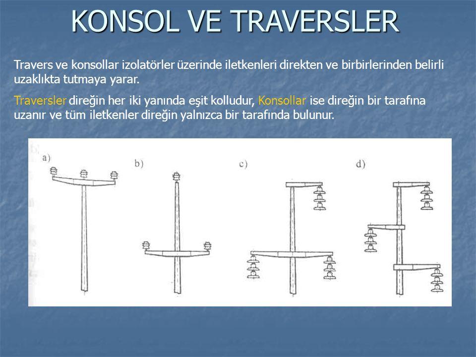KONSOL VE TRAVERSLER Travers ve konsollar izolatörler üzerinde iletkenleri direkten ve birbirlerinden belirli uzaklıkta tutmaya yarar.