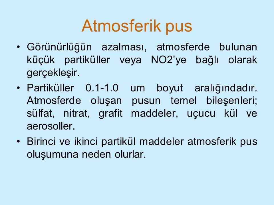 Atmosferik pus Görünürlüğün azalması, atmosferde bulunan küçük partiküller veya NO2'ye bağlı olarak gerçekleşir.