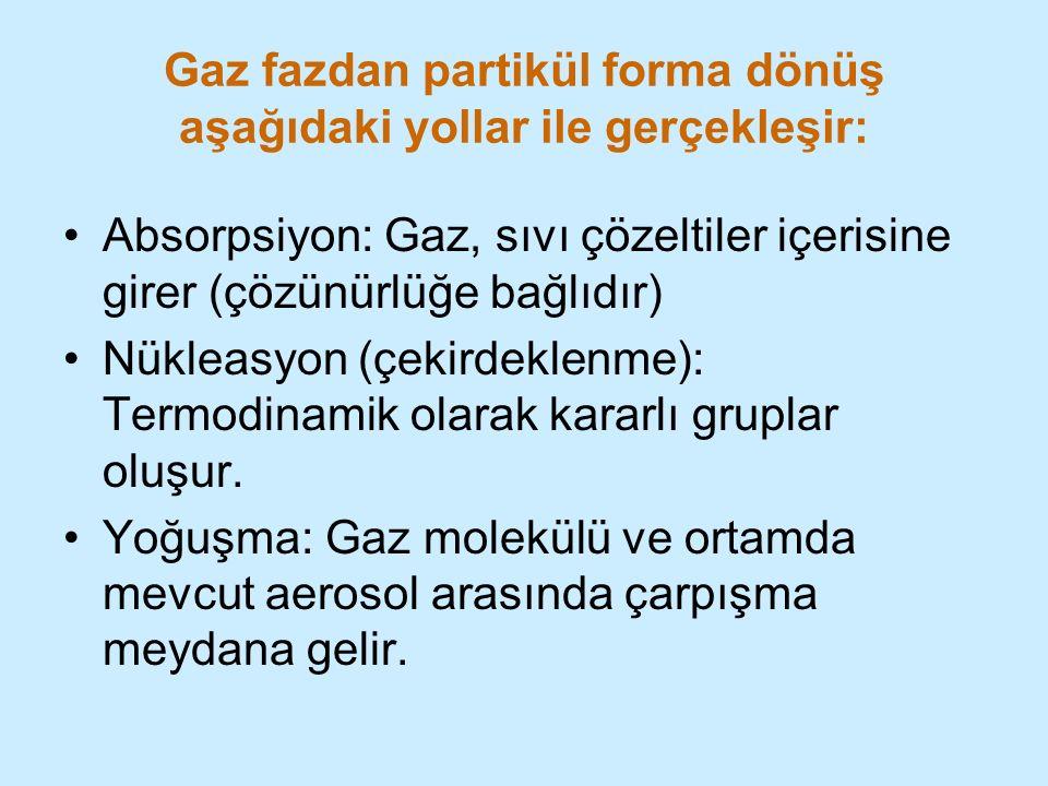 Gaz fazdan partikül forma dönüş aşağıdaki yollar ile gerçekleşir: