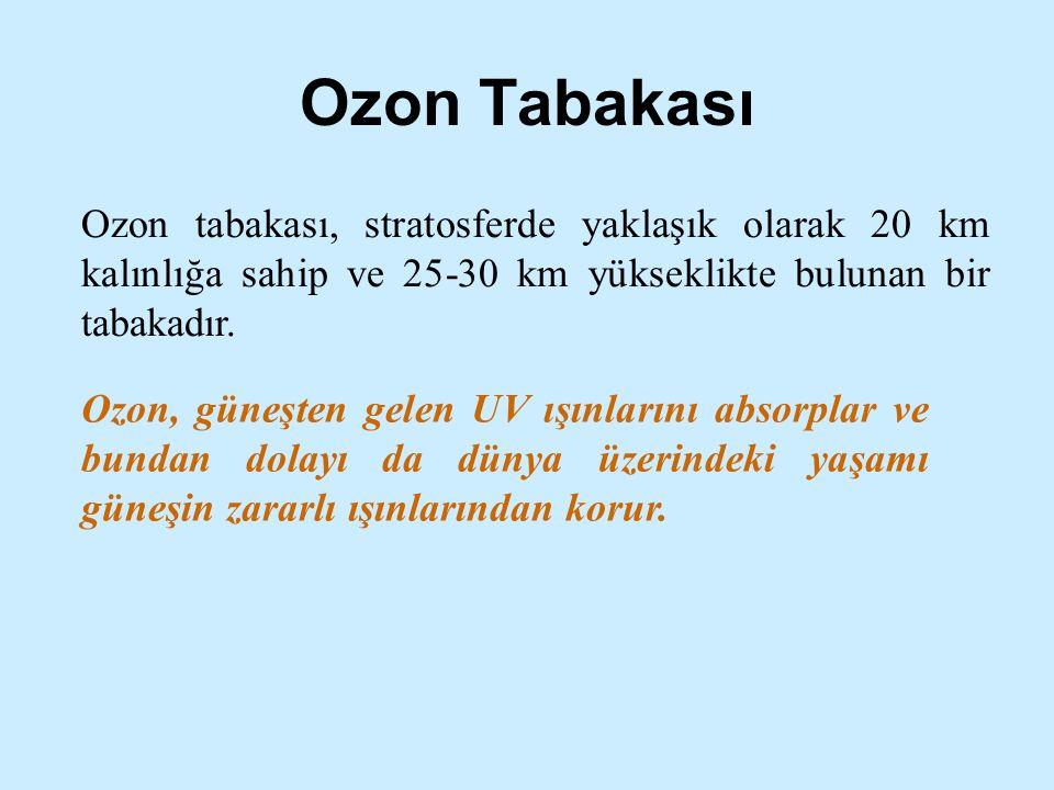 Ozon Tabakası Ozon tabakası, stratosferde yaklaşık olarak 20 km kalınlığa sahip ve 25-30 km yükseklikte bulunan bir tabakadır.